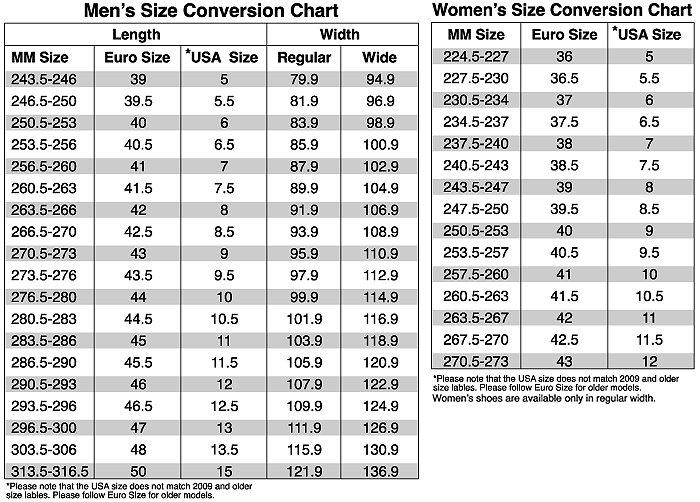 Подберите размер и ширину колодки вашей обуви Lake