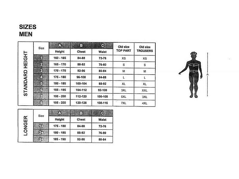 таблицы размеров 1