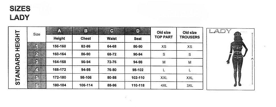 таблица размеров 2