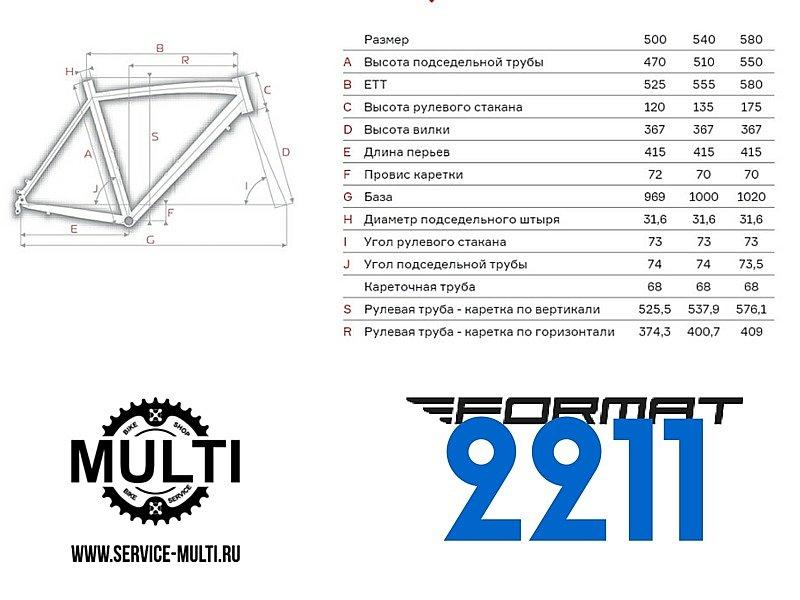 геометрия 2211 формат